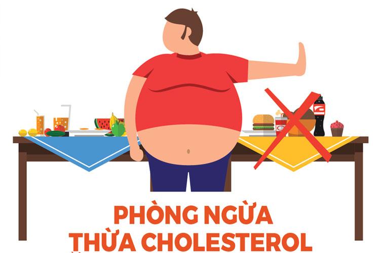 Sàng lọc cholesterol sớm có thể giúp trẻ tránh được các biến chứng